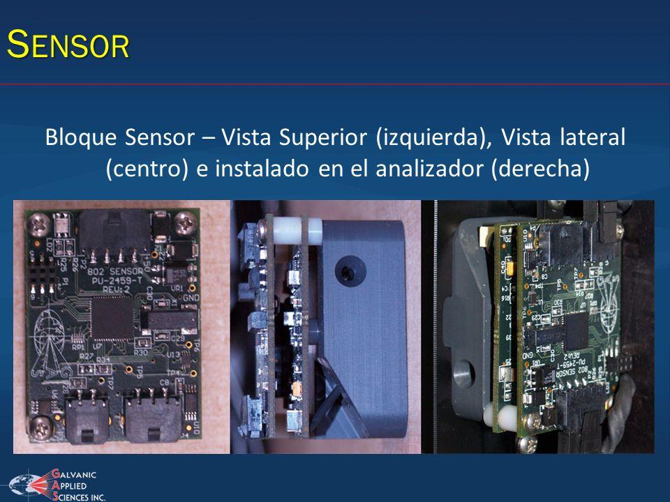Sensor Bloque Sensor – Vista Superior (izquierda), Vista lateral (centro) e instalado en el analizador (derecha)