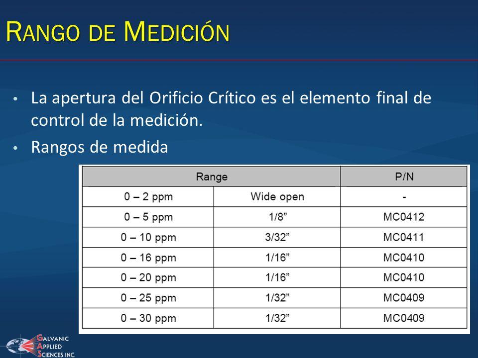 Rango de Medición La apertura del Orificio Crítico es el elemento final de control de la medición.