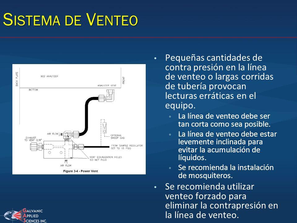 Sistema de Venteo Pequeñas cantidades de contra presión en la línea de venteo o largas corridas de tubería provocan lecturas erráticas en el equipo.