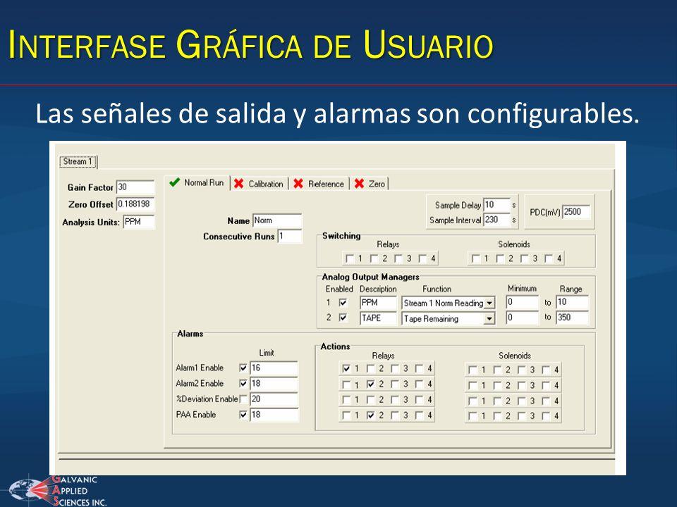 Interfase Gráfica de Usuario