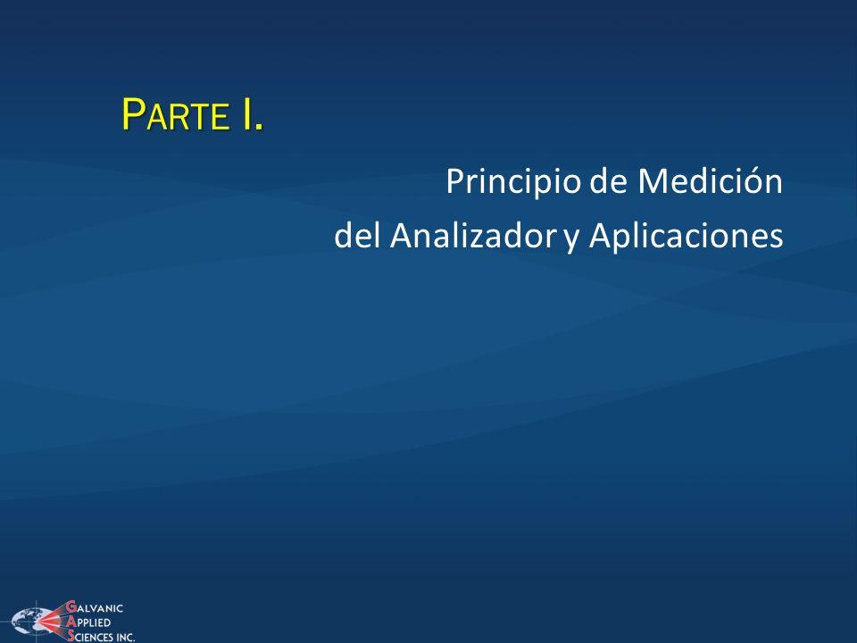 Principio de Medición del Analizador y Aplicaciones