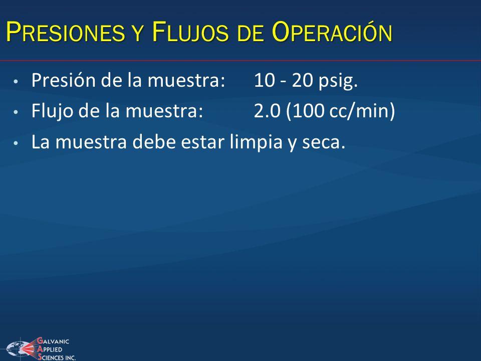 Presiones y Flujos de Operación