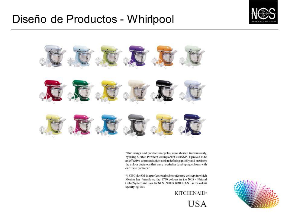 Diseño de Productos - Whirlpool