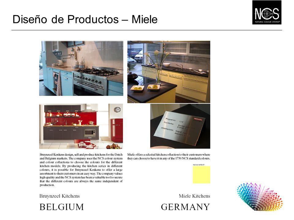 Diseño de Productos – Miele