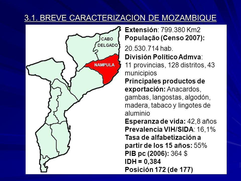 3.1. BREVE CARACTERIZACION DE MOZAMBIQUE