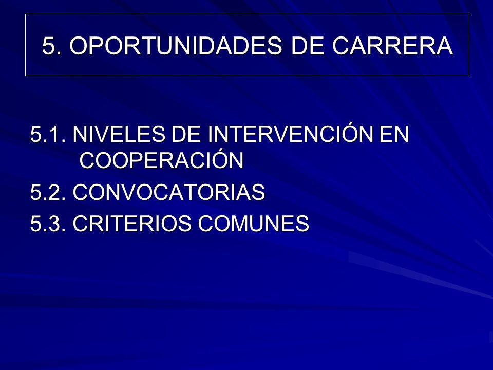 5. OPORTUNIDADES DE CARRERA