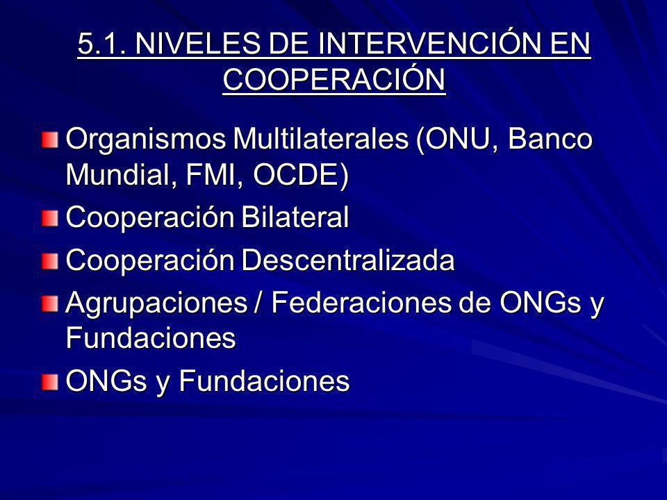 5.1. NIVELES DE INTERVENCIÓN EN COOPERACIÓN