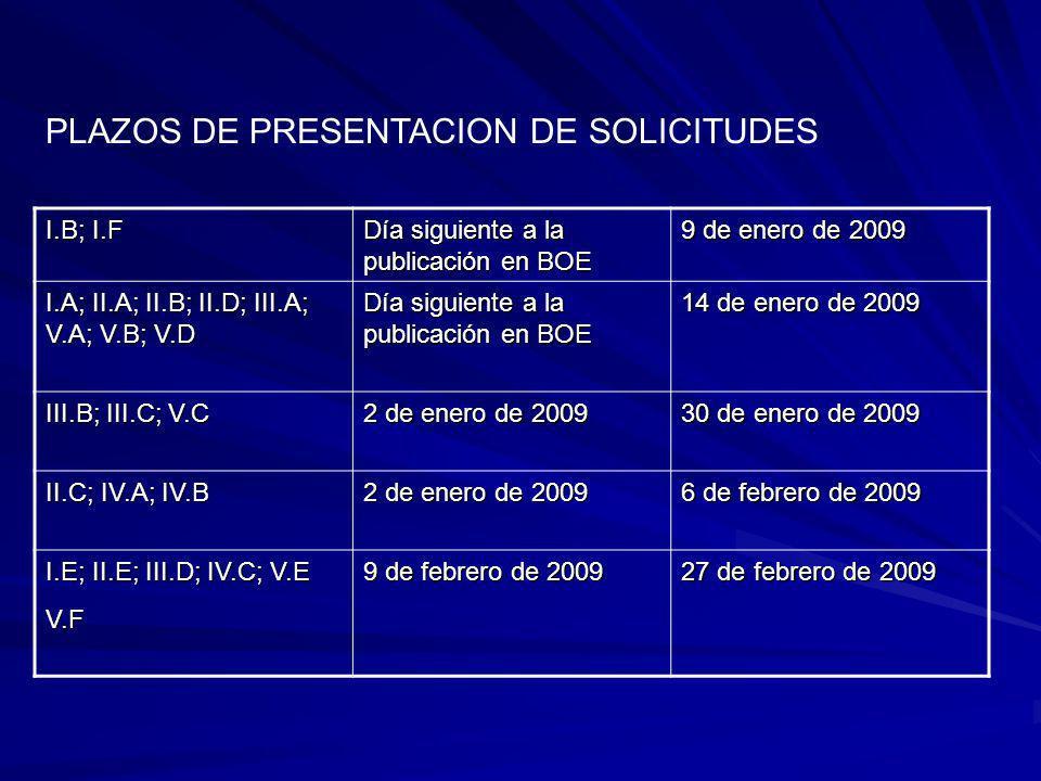PLAZOS DE PRESENTACION DE SOLICITUDES