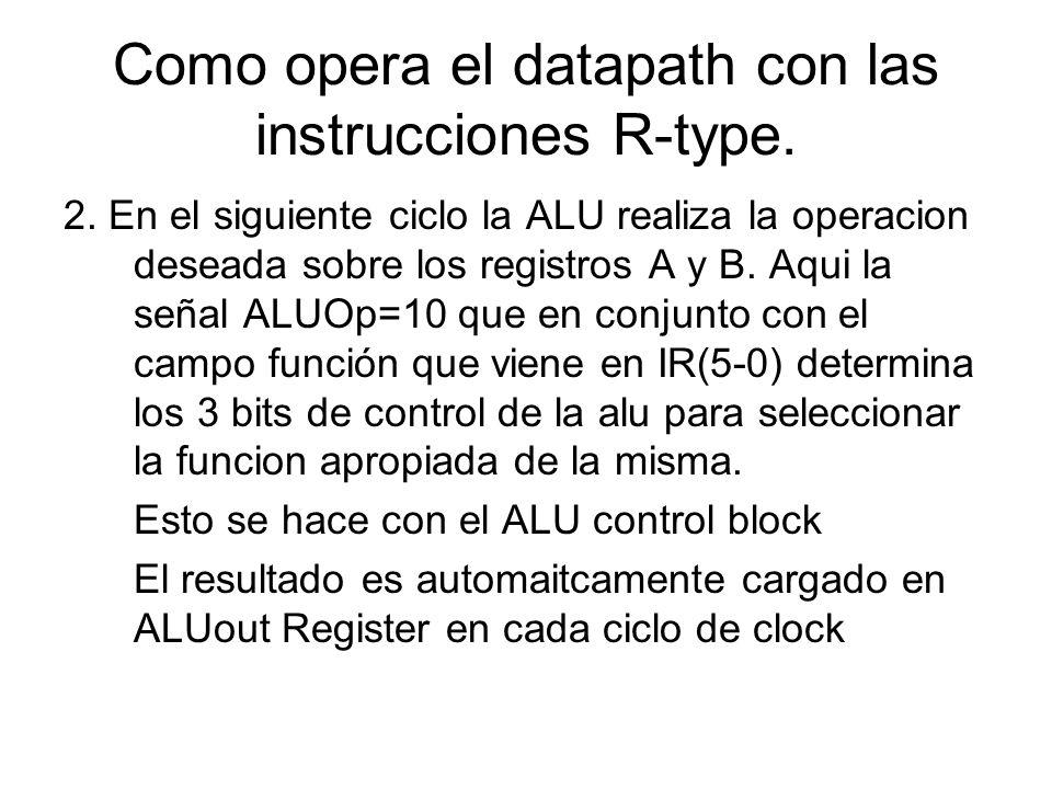 Como opera el datapath con las instrucciones R-type.