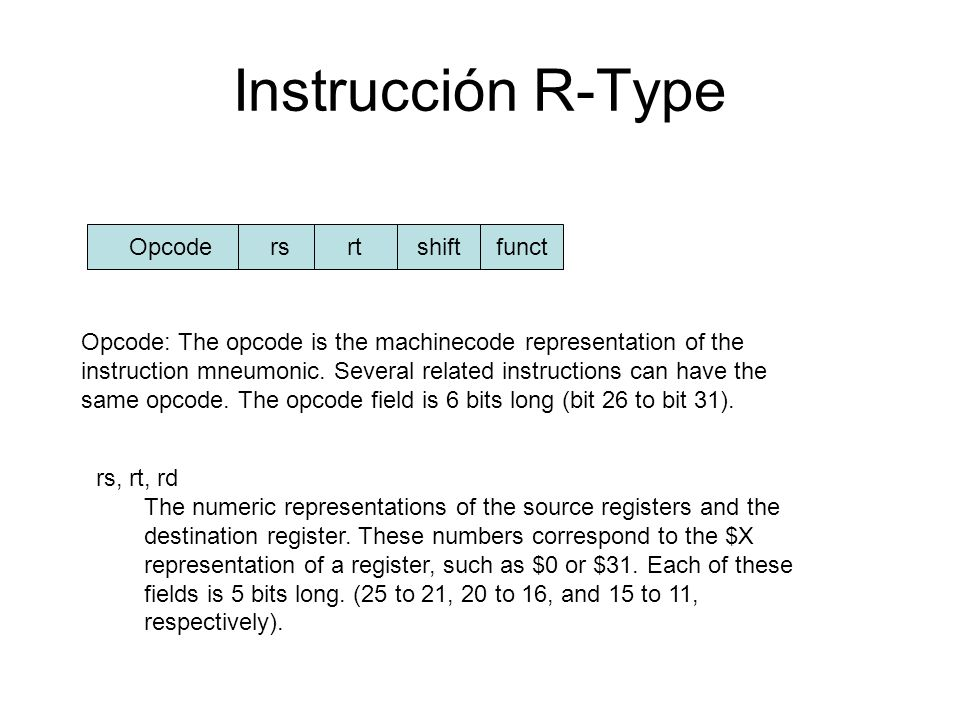 Instrucción R-Type Opcode rs rt shift funct