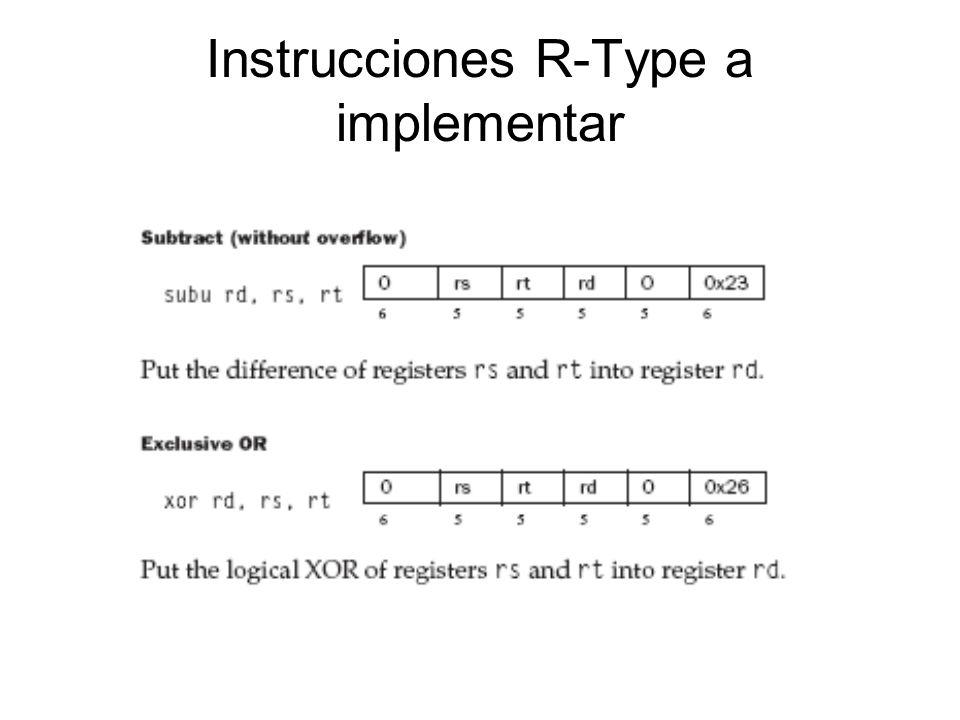 Instrucciones R-Type a implementar