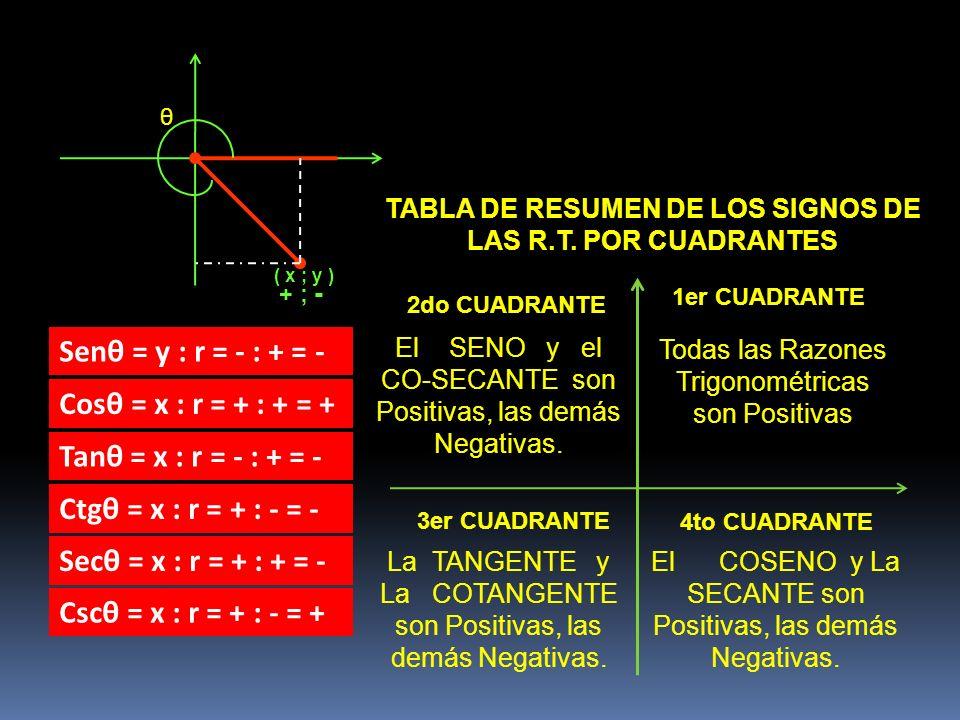 TABLA DE RESUMEN DE LOS SIGNOS DE LAS R.T. POR CUADRANTES