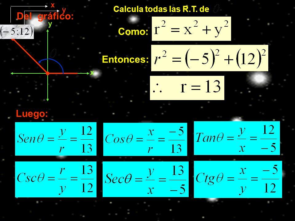 x y Calcula todas las R.T. de Del gráfico: y Como: Entonces: x Luego: