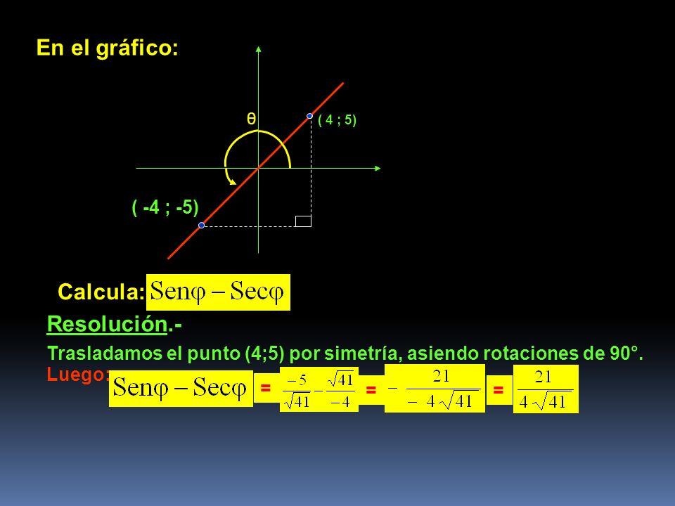 En el gráfico: Calcula: Resolución.- ( -4 ; -5)