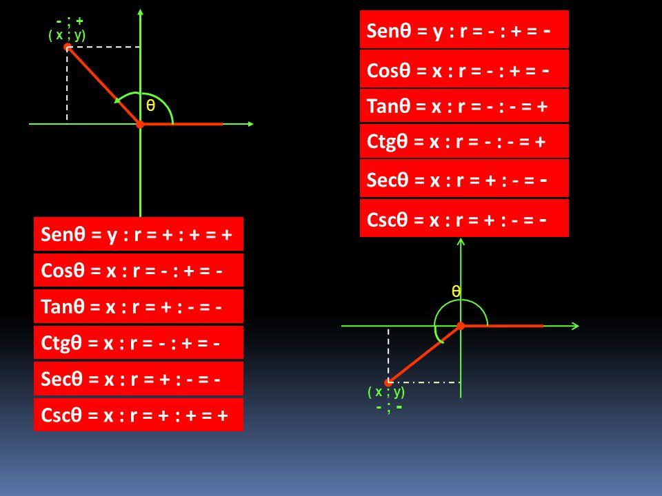 Senθ = y : r = - : + = - Cosθ = x : r = - : + = -