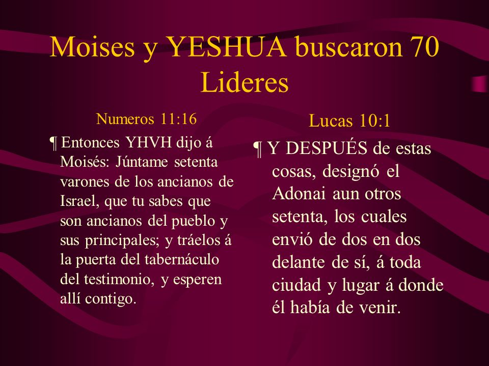 Moises y YESHUA buscaron 70 Lideres