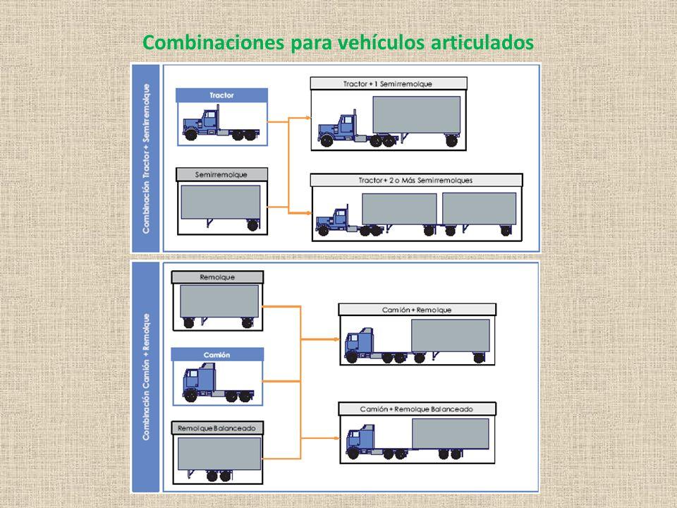 Combinaciones para vehículos articulados