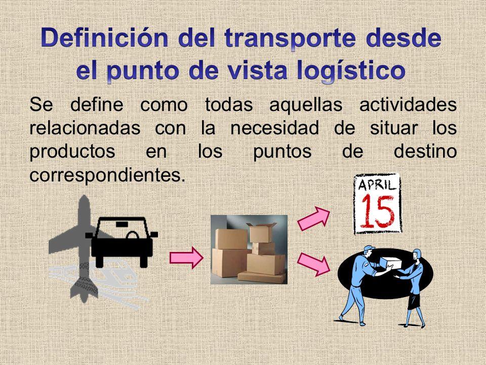 Definición del transporte desde el punto de vista logístico