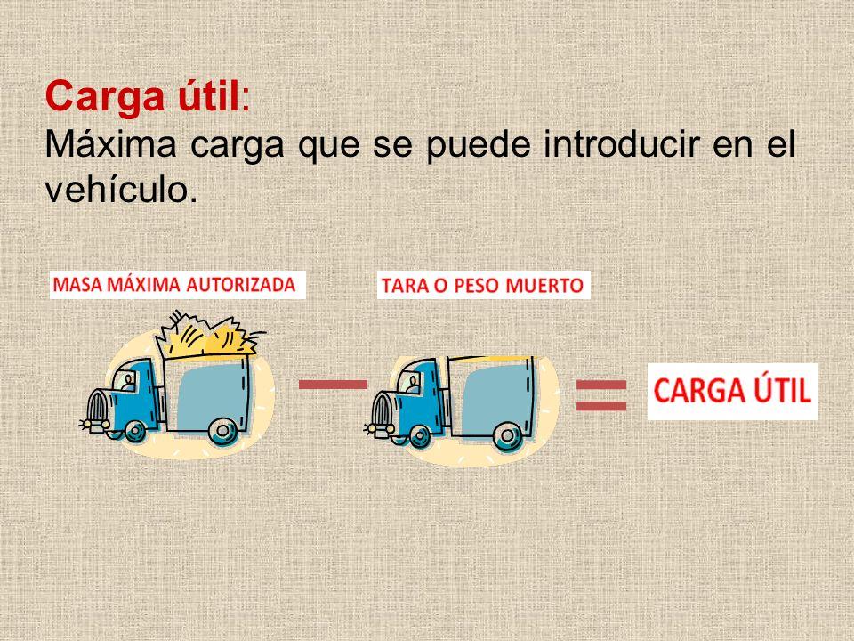 Carga útil: Máxima carga que se puede introducir en el vehículo.