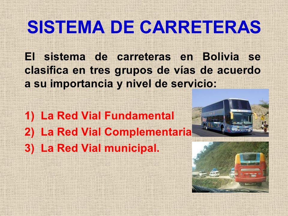 SISTEMA DE CARRETERASEl sistema de carreteras en Bolivia se clasifica en tres grupos de vías de acuerdo a su importancia y nivel de servicio: