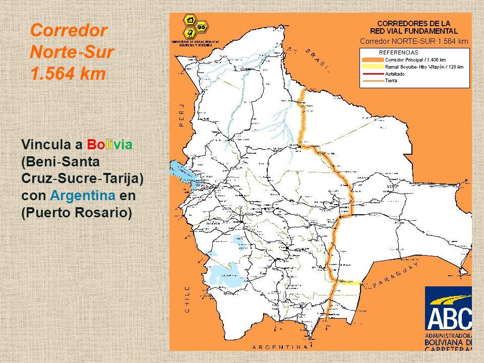 Corredor Norte‐Sur 1.564 km Vincula a Bolivia (Beni‐Santa Cruz‐Sucre‐Tarija) con Argentina en (Puerto Rosario)