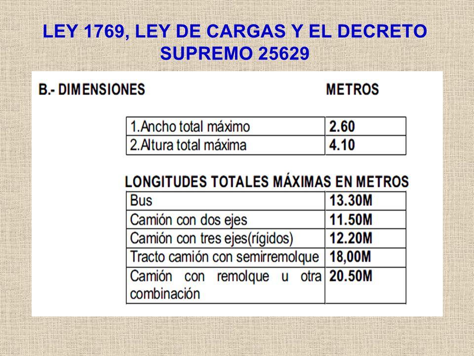 LEY 1769, LEY DE CARGAS Y EL DECRETO SUPREMO 25629