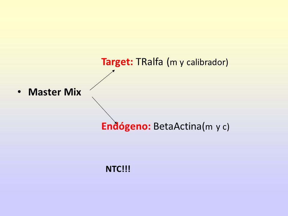 Target: TRalfa (m y calibrador)
