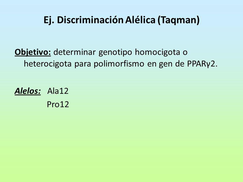 Ej. Discriminación Alélica (Taqman)