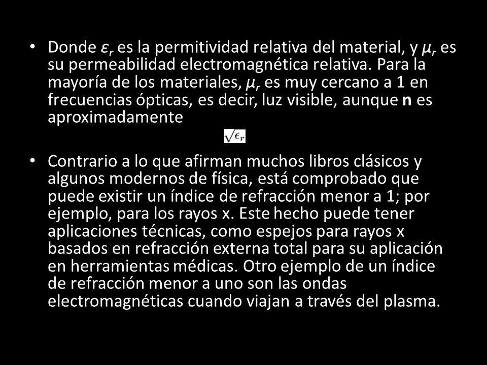 Donde εr es la permitividad relativa del material, y μr es su permeabilidad electromagnética relativa. Para la mayoría de los materiales, μr es muy cercano a 1 en frecuencias ópticas, es decir, luz visible, aunque n es aproximadamente