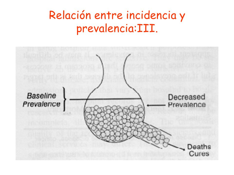 Relación entre incidencia y prevalencia:III.