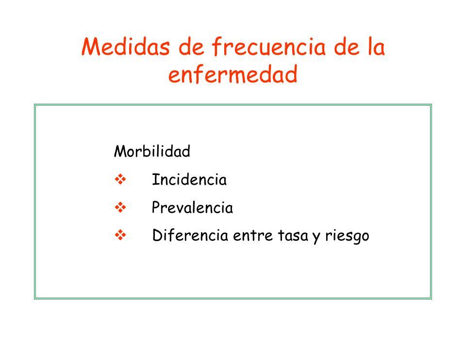 Medidas de frecuencia de la enfermedad