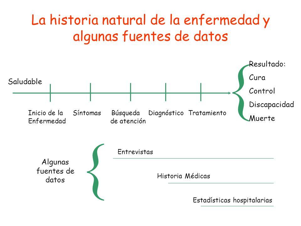 La historia natural de la enfermedad y algunas fuentes de datos