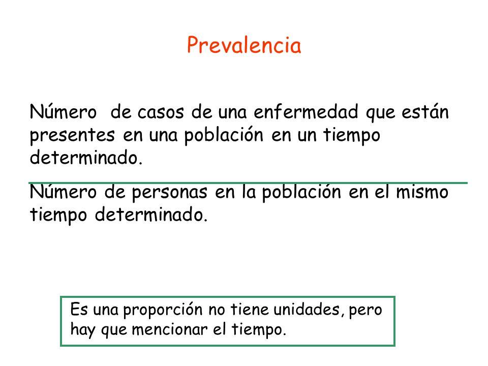 Prevalencia Número de casos de una enfermedad que están presentes en una población en un tiempo determinado.