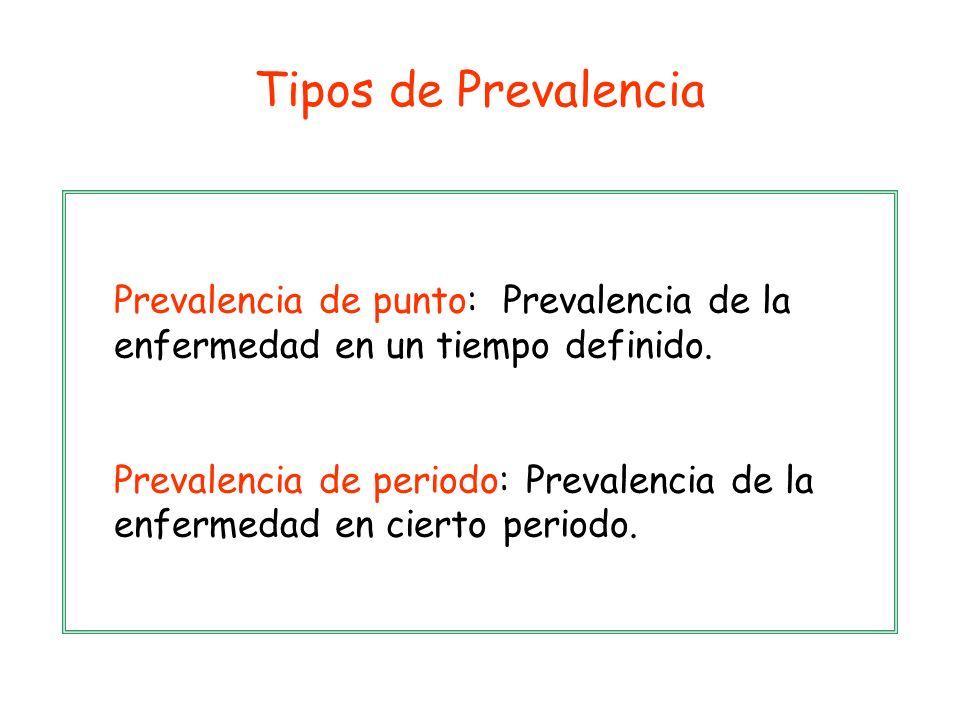 Tipos de Prevalencia Prevalencia de punto: Prevalencia de la enfermedad en un tiempo definido.