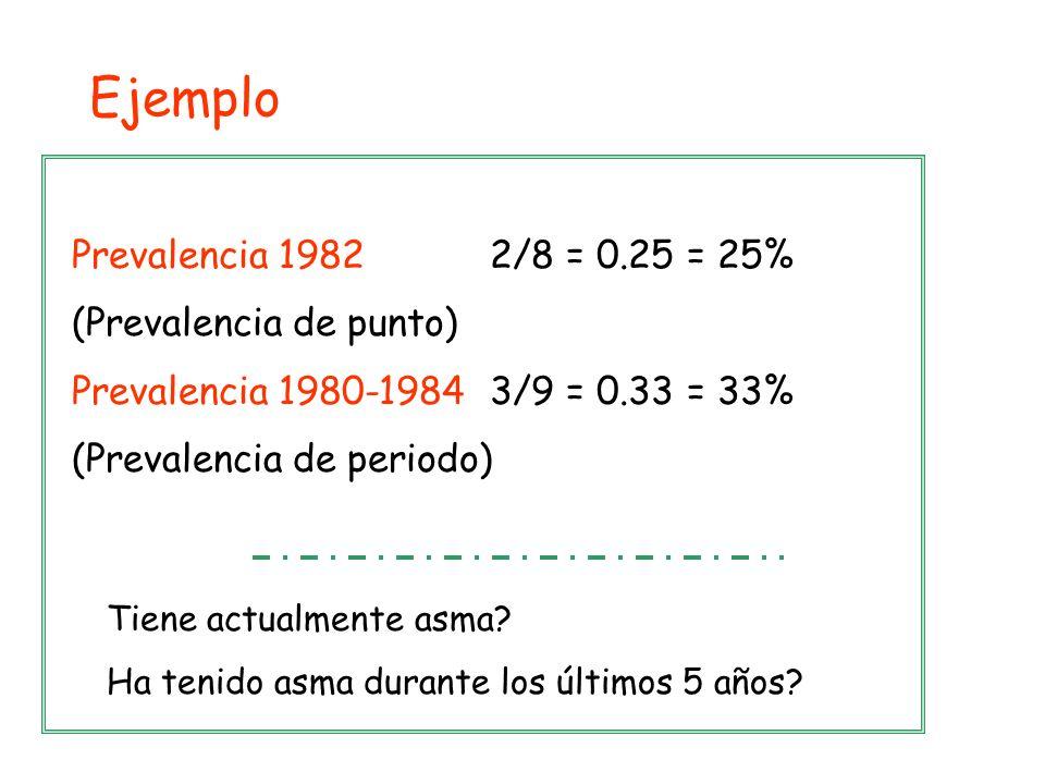 Ejemplo Prevalencia 1982 2/8 = 0.25 = 25% (Prevalencia de punto)
