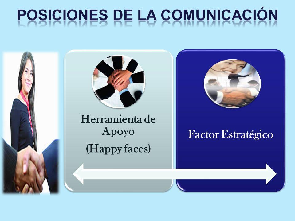 Posiciones de la comunicación
