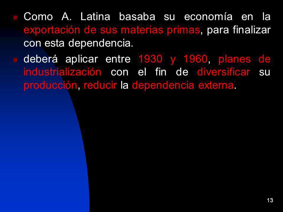 Como A. Latina basaba su economía en la exportación de sus materias primas, para finalizar con esta dependencia.