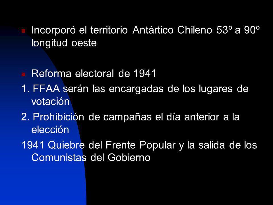 Incorporó el territorio Antártico Chileno 53º a 90º longitud oeste