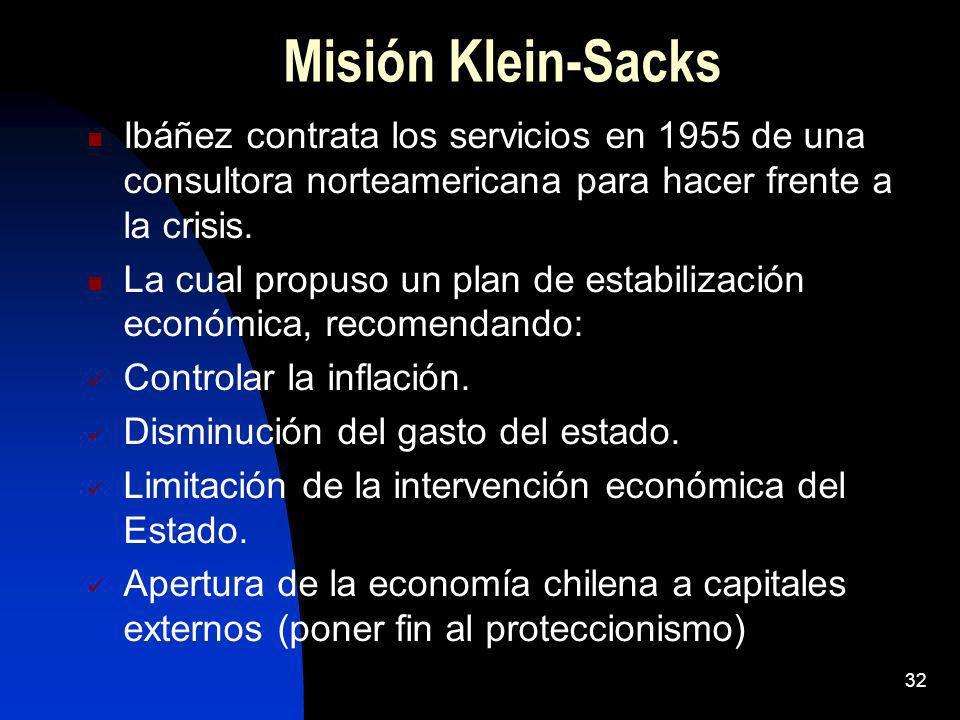 Misión Klein-Sacks Ibáñez contrata los servicios en 1955 de una consultora norteamericana para hacer frente a la crisis.