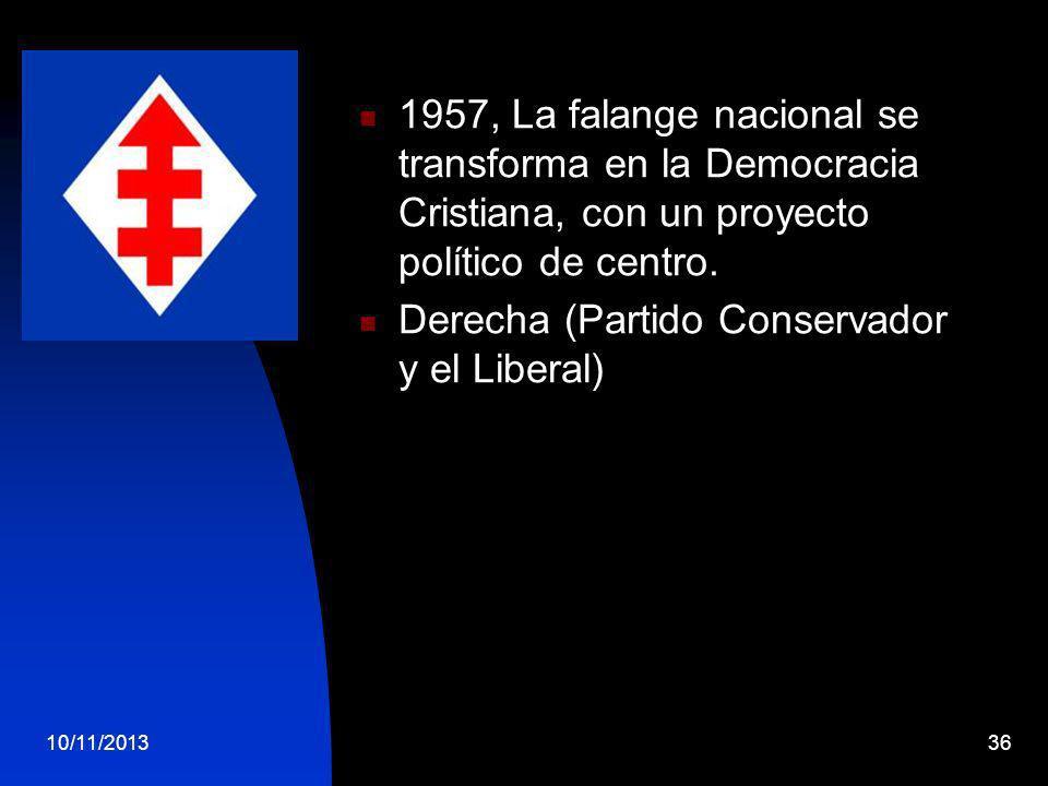 Derecha (Partido Conservador y el Liberal)