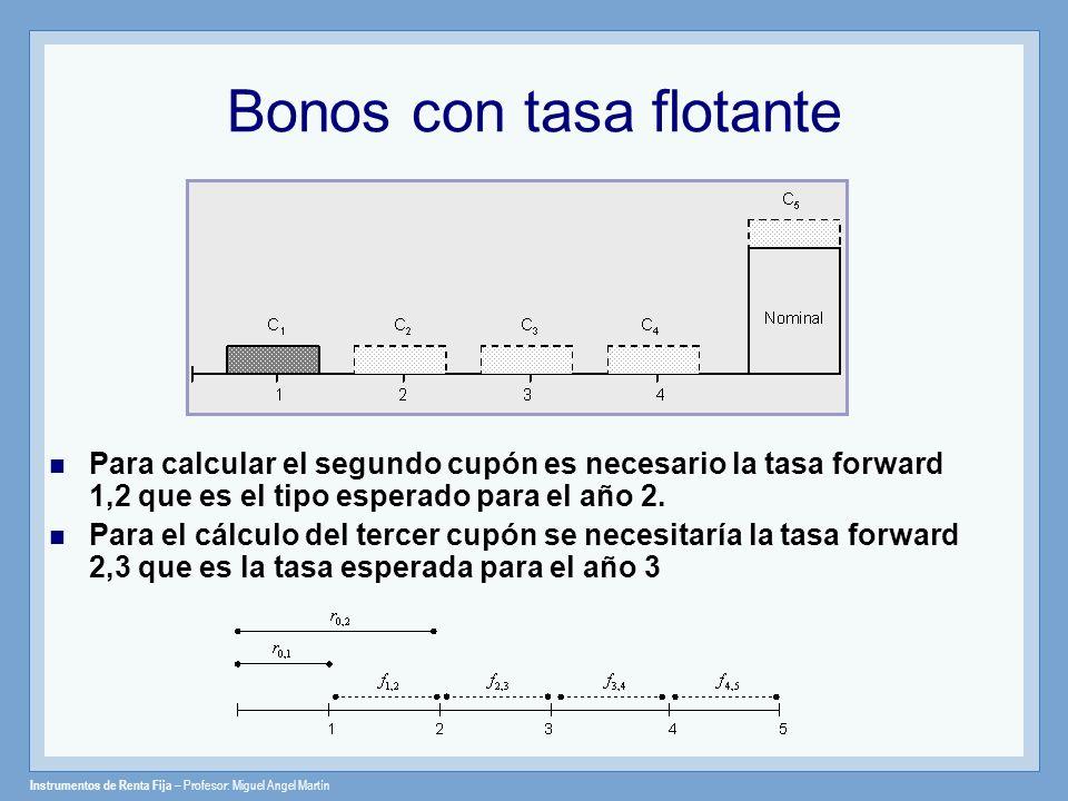Bonos con tasa flotante