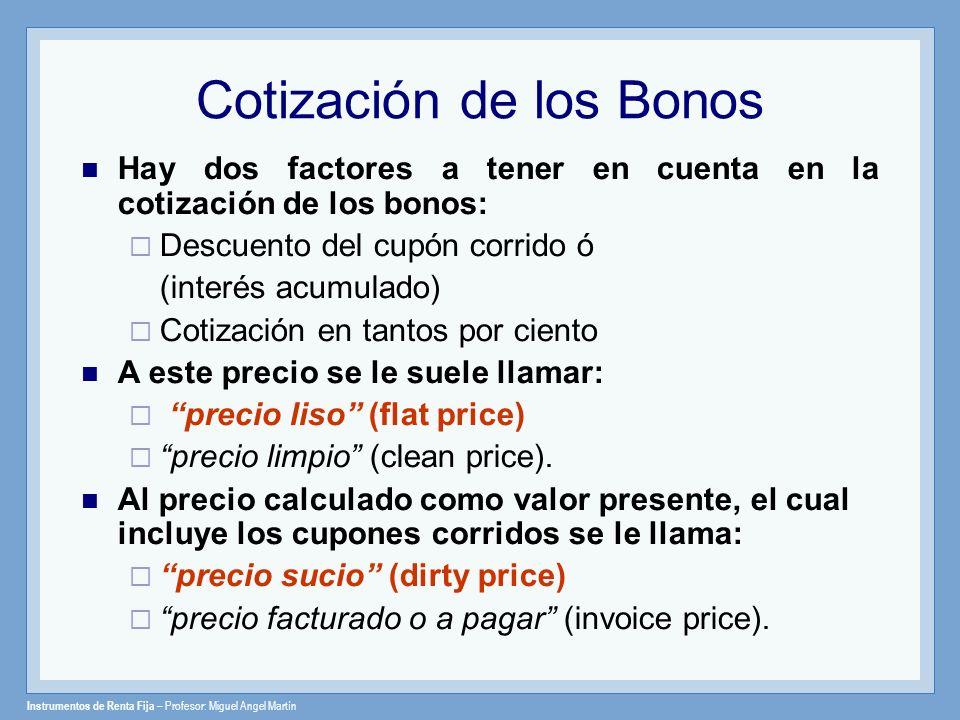 Cotización de los Bonos