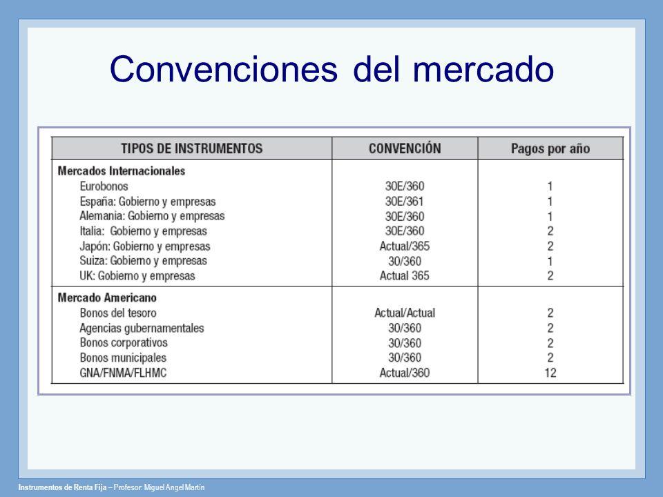 Convenciones del mercado
