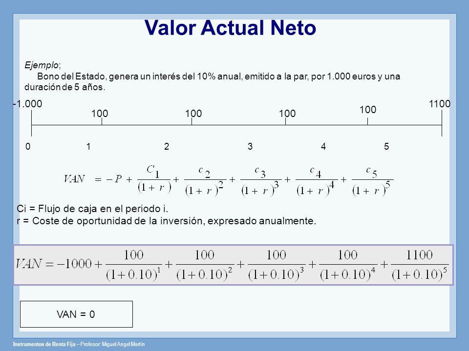 Valor Actual NetoEjemplo; Bono del Estado, genera un interés del 10% anual, emitido a la par, por 1.000 euros y una.