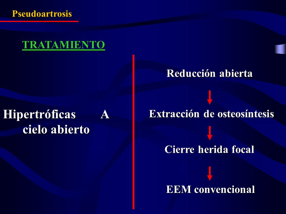 Hipertróficas A cielo abierto Extracción de osteosíntesis