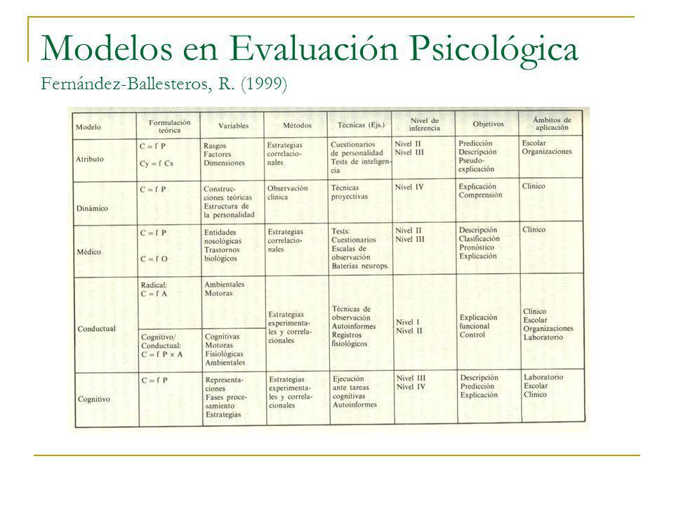 Modelos en Evaluación Psicológica Fernández-Ballesteros, R. (1999)