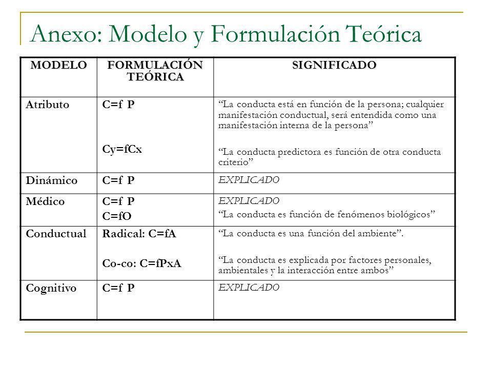 Anexo: Modelo y Formulación Teórica
