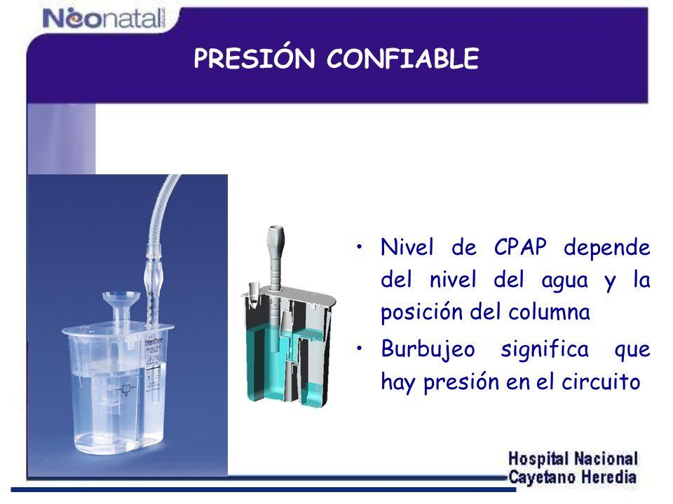 PRESIÓN CONFIABLE Nivel de CPAP depende del nivel del agua y la posición del columna. Burbujeo significa que hay presión en el circuito.