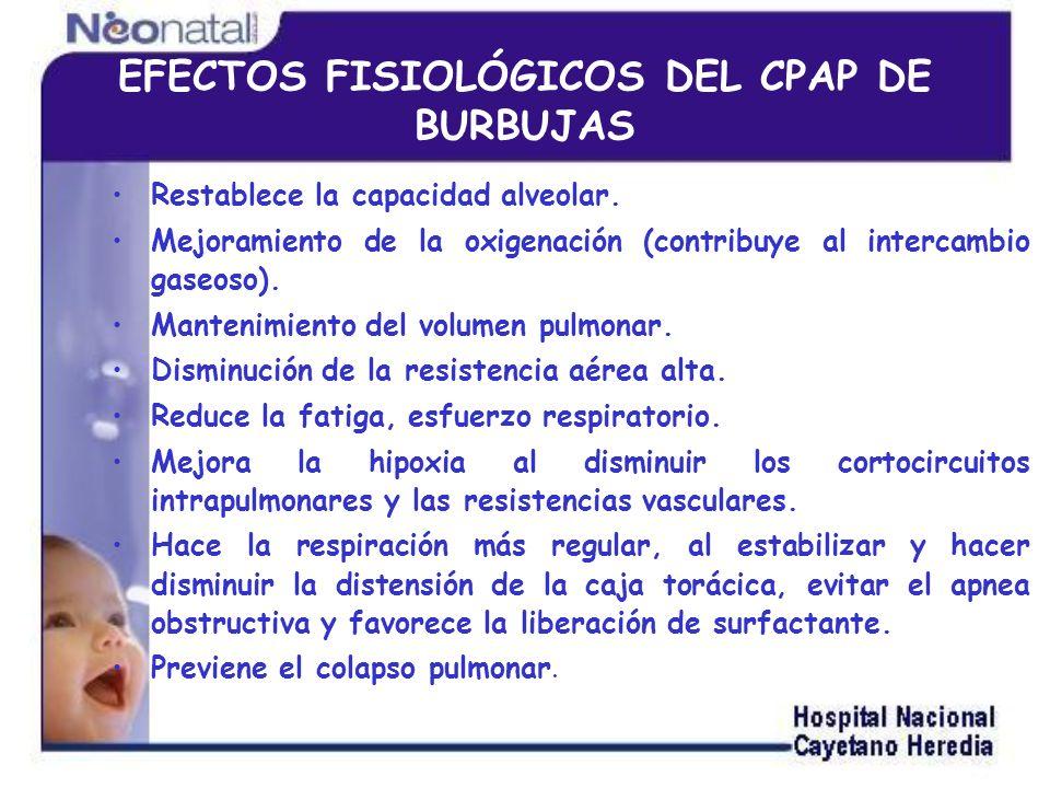 EFECTOS FISIOLÓGICOS DEL CPAP DE BURBUJAS