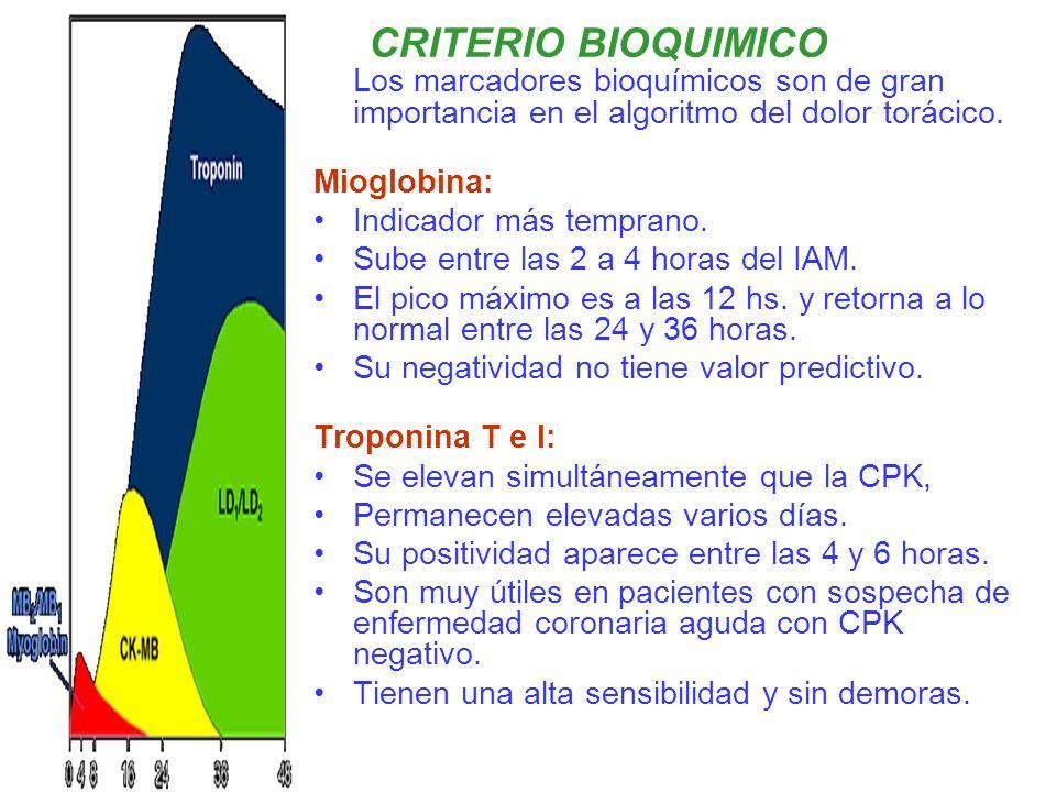 CRITERIO BIOQUIMICO Los marcadores bioquímicos son de gran importancia en el algoritmo del dolor torácico.